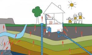 infiltrarea gazului radon in casa