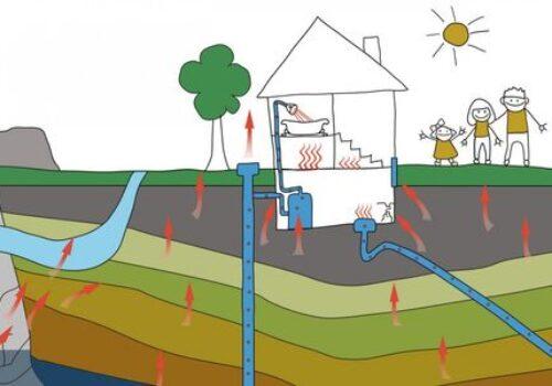 Ce este radonul? Cum poți fi sigur că nu se acumulează în casă?
