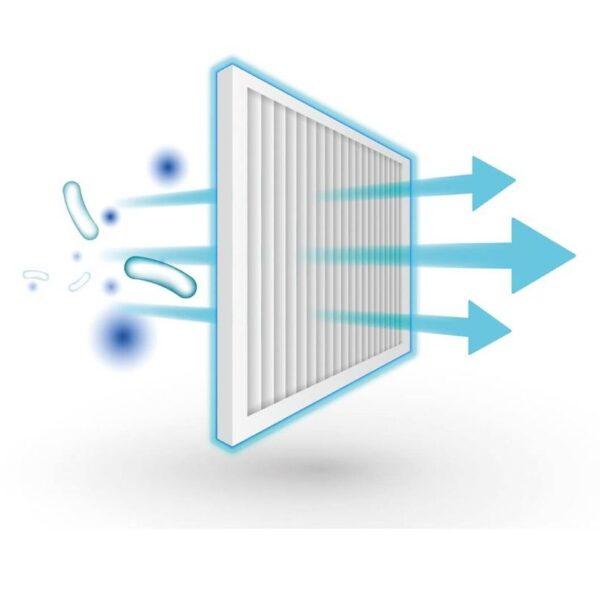 filtrare si dezinfectare aer 800x800