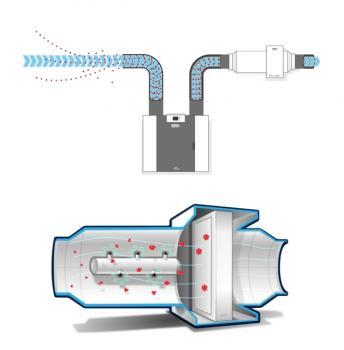 filtru electrostatic Brink-Pure-Induct mod de functionare